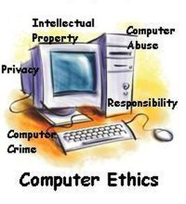 use and abuse of computer How can i determine the extent of use and abuse of a computer - answered by a verified tech support specialist.